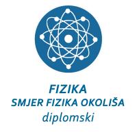 fizika_diplosmki_okolis