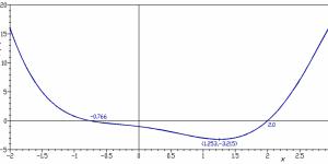 graf-1024x489